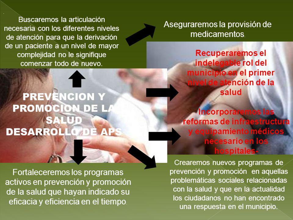 PREVENCION Y PROMOCION DE LA SALUD