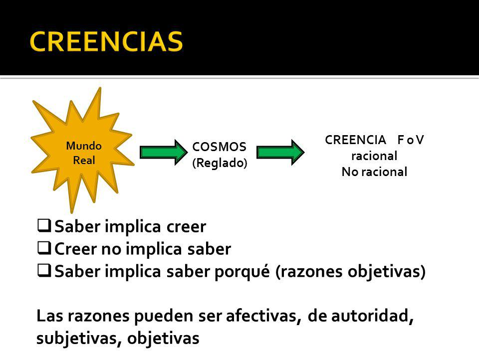 CREENCIAS Saber implica creer Creer no implica saber
