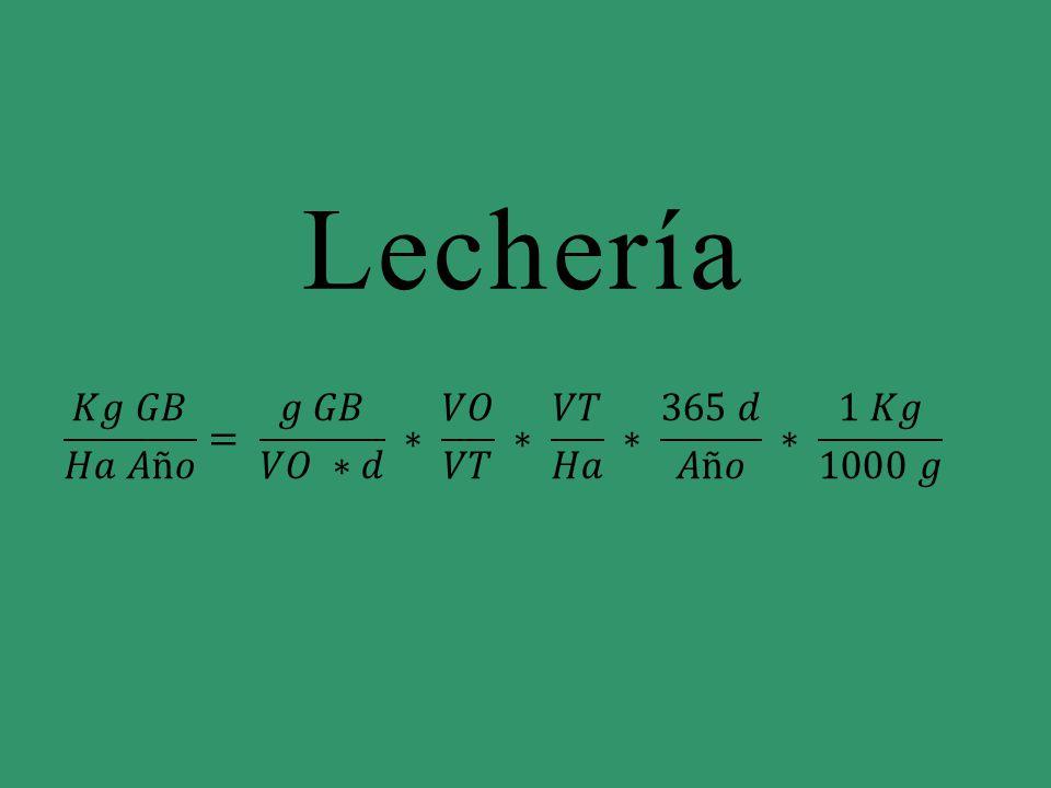 Lechería 𝐾𝑔 𝐺𝐵 𝐻𝑎 𝐴ñ𝑜 = 𝑔 𝐺𝐵 𝑉𝑂 ∗𝑑 ∗ 𝑉𝑂 𝑉𝑇 ∗ 𝑉𝑇 𝐻𝑎 ∗ 365 𝑑 𝐴ñ𝑜 ∗ 1 𝐾𝑔 1000 𝑔
