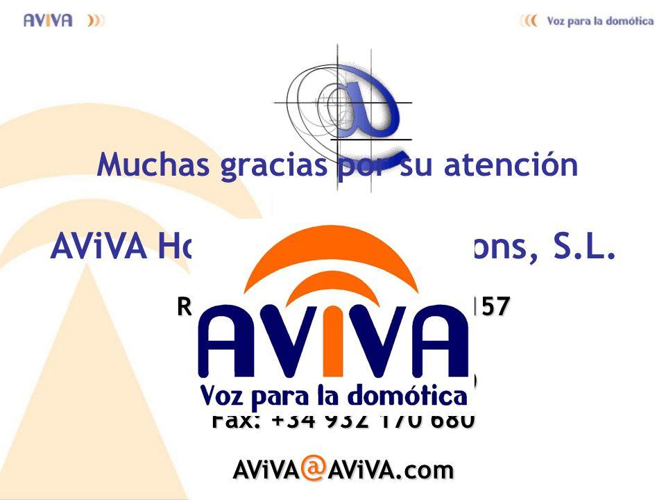 Muchas gracias por su atención AViVA Home Voice Solutions, S.L.