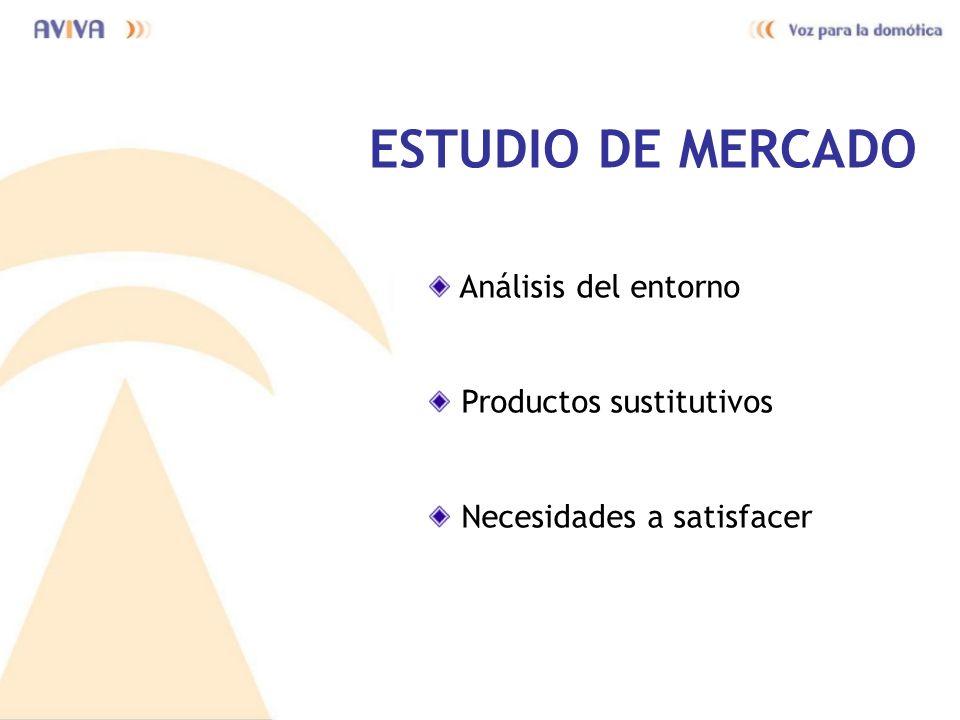 ESTUDIO DE MERCADO Análisis del entorno Productos sustitutivos