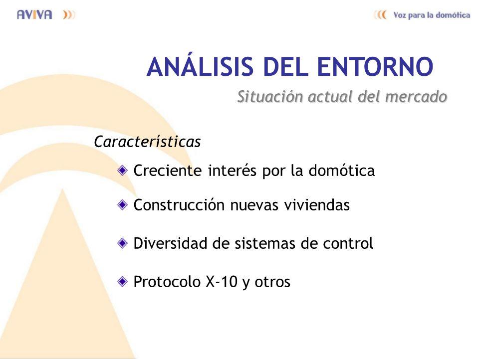 ANÁLISIS DEL ENTORNO Situación actual del mercado Características
