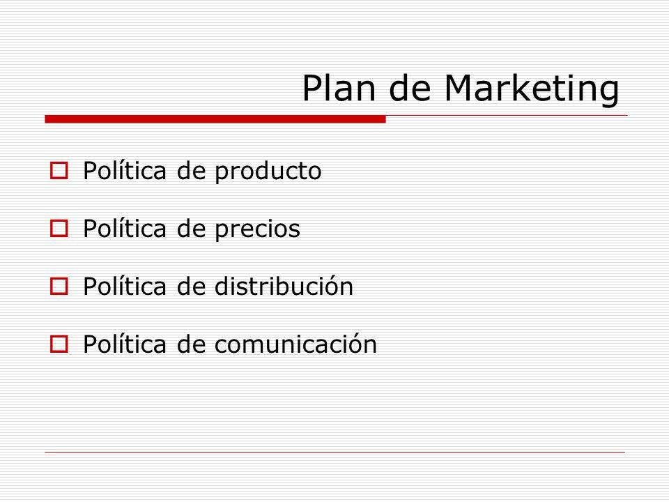 Plan de Marketing Política de producto Política de precios