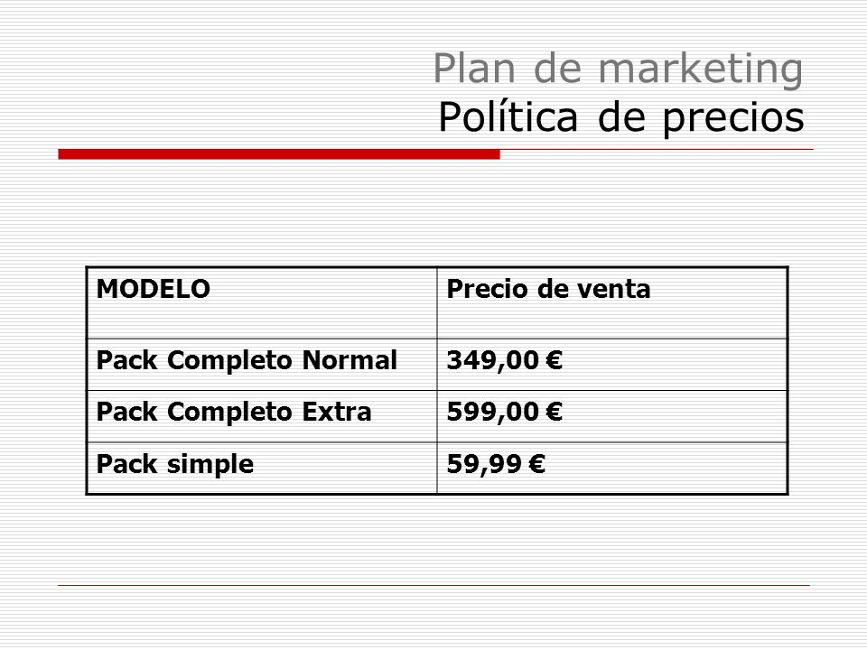 Plan de marketing Política de precios