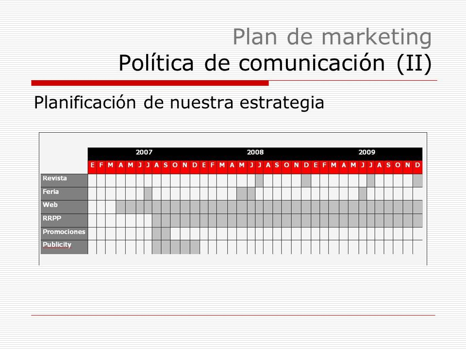 Plan de marketing Política de comunicación (II)