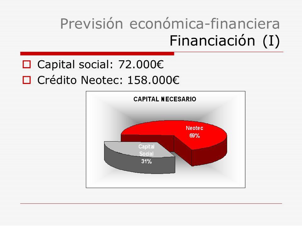 Previsión económica-financiera Financiación (I)