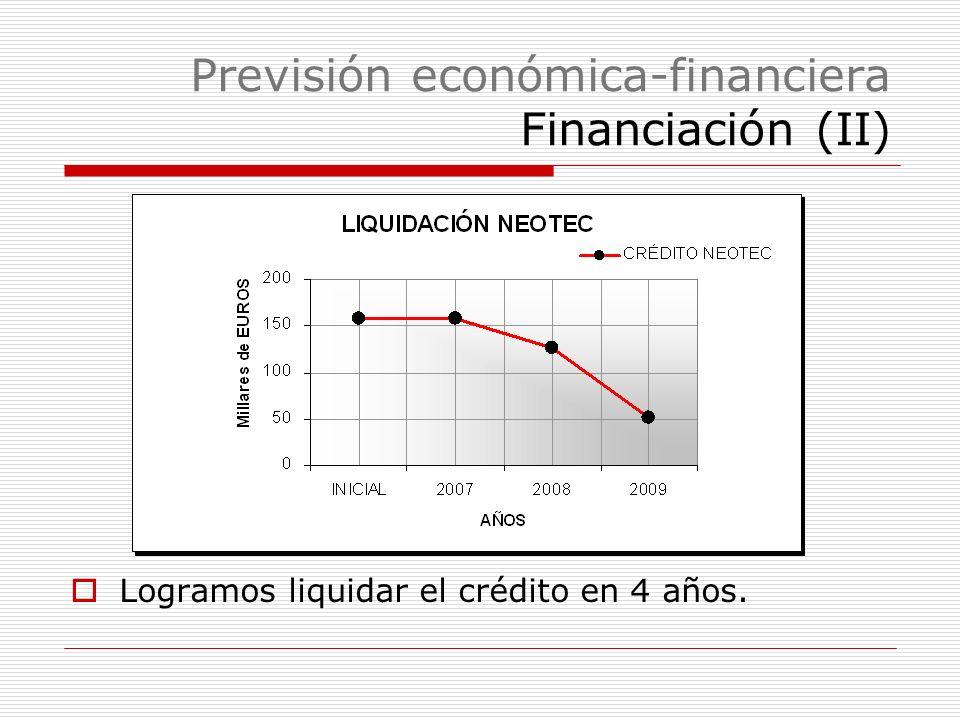 Previsión económica-financiera Financiación (II)