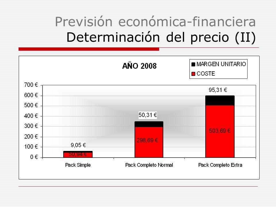 Previsión económica-financiera Determinación del precio (II)