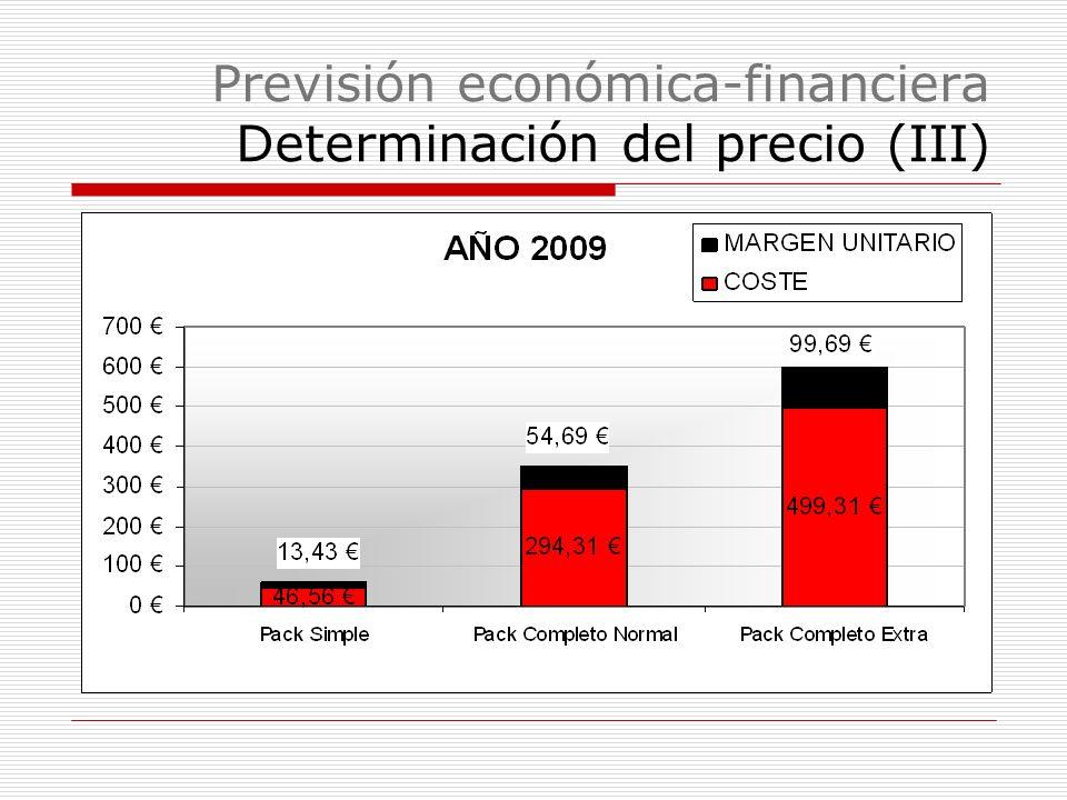 Previsión económica-financiera Determinación del precio (III)