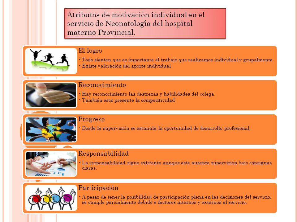 Atributos de motivación individual en el servicio de Neonatología del hospital materno Provincial.