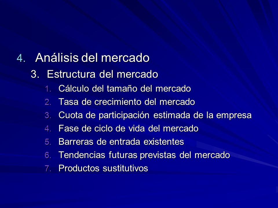 Análisis del mercado Estructura del mercado