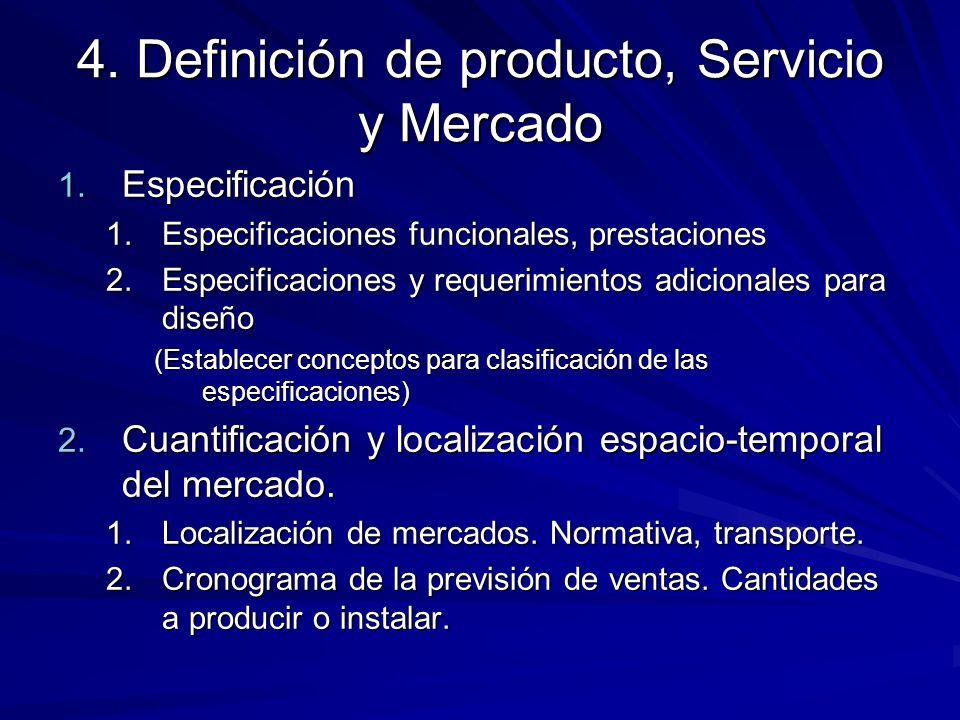 4. Definición de producto, Servicio y Mercado