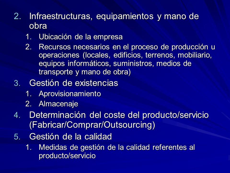 Infraestructuras, equipamientos y mano de obra