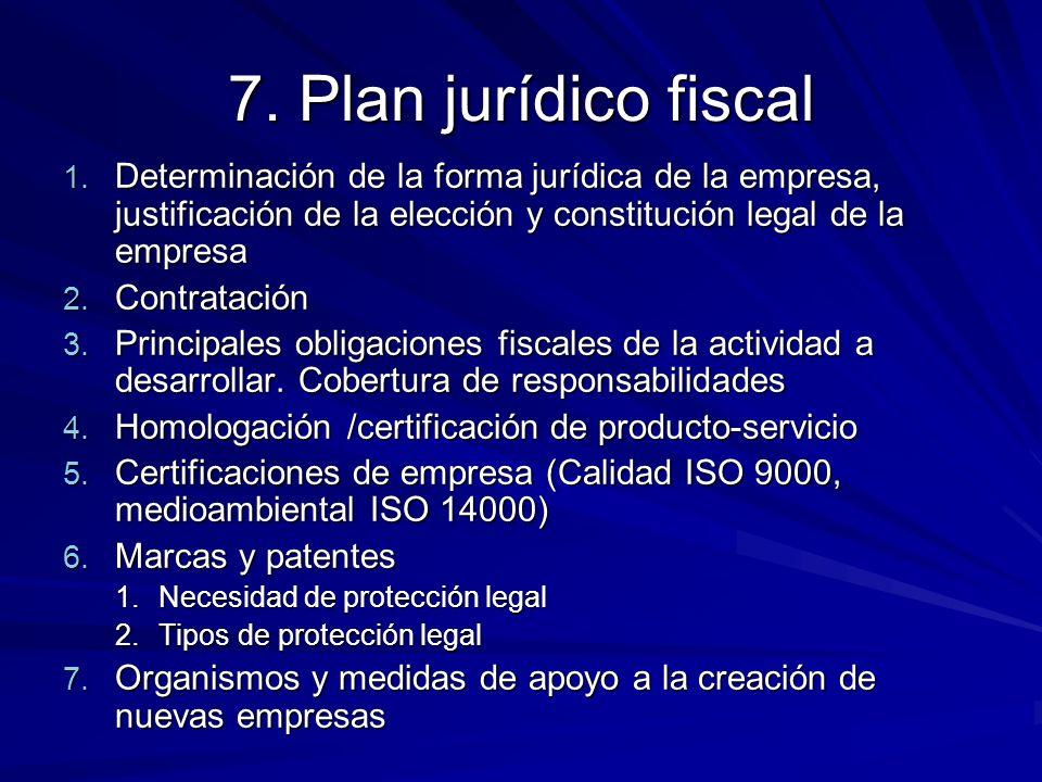 7. Plan jurídico fiscal Determinación de la forma jurídica de la empresa, justificación de la elección y constitución legal de la empresa.