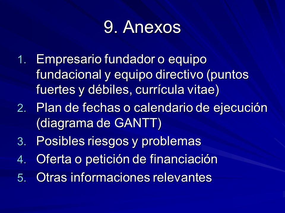 9. Anexos Empresario fundador o equipo fundacional y equipo directivo (puntos fuertes y débiles, currícula vitae)