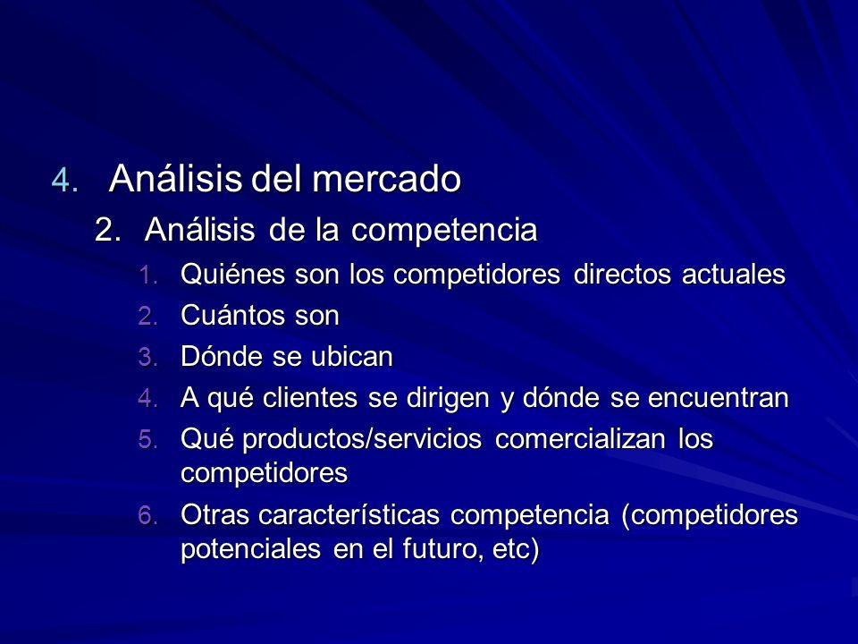 Análisis del mercado Análisis de la competencia