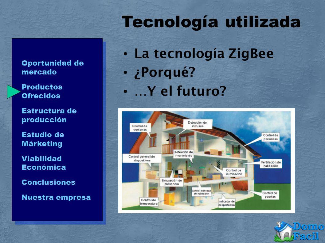 Tecnología utilizada La tecnología ZigBee ¿Porqué …Y el futuro
