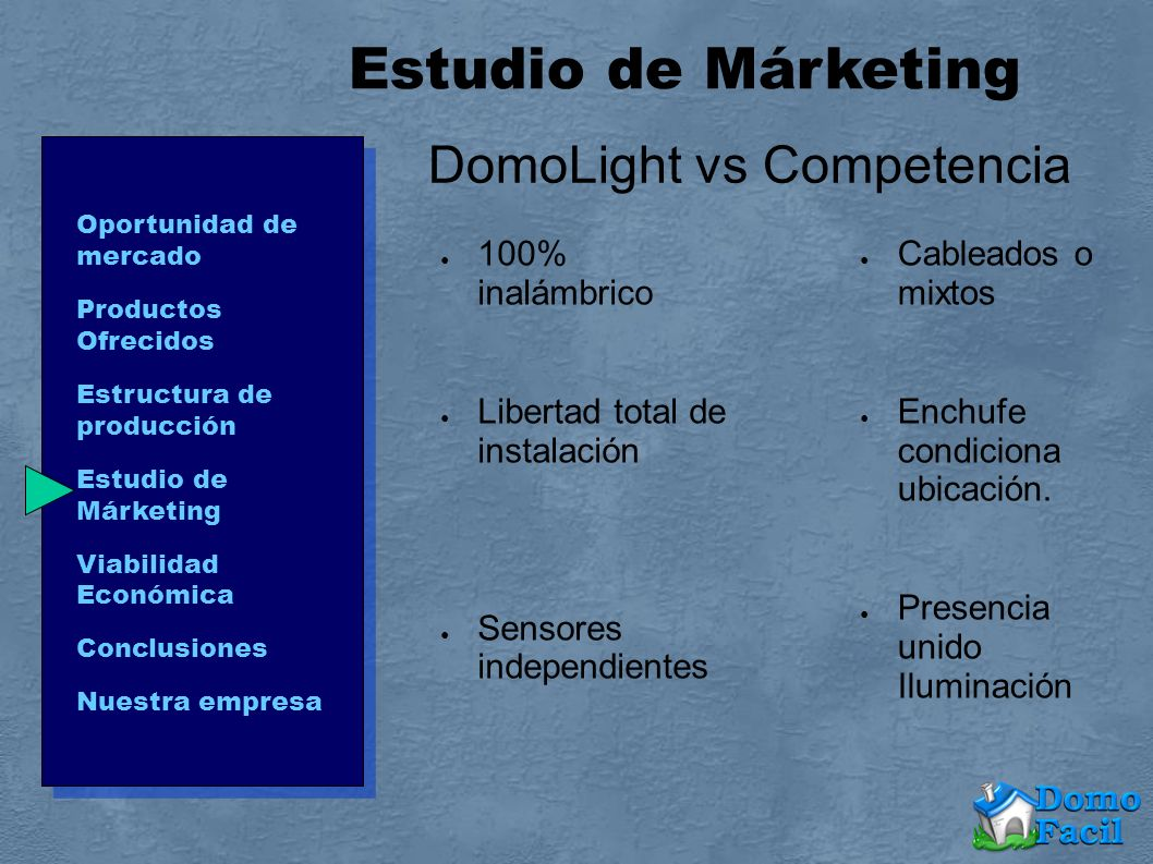 DomoLight vs Competencia