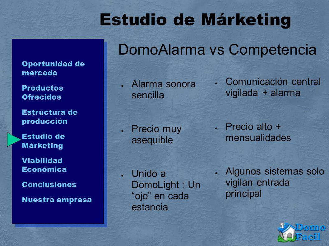 DomoAlarma vs Competencia