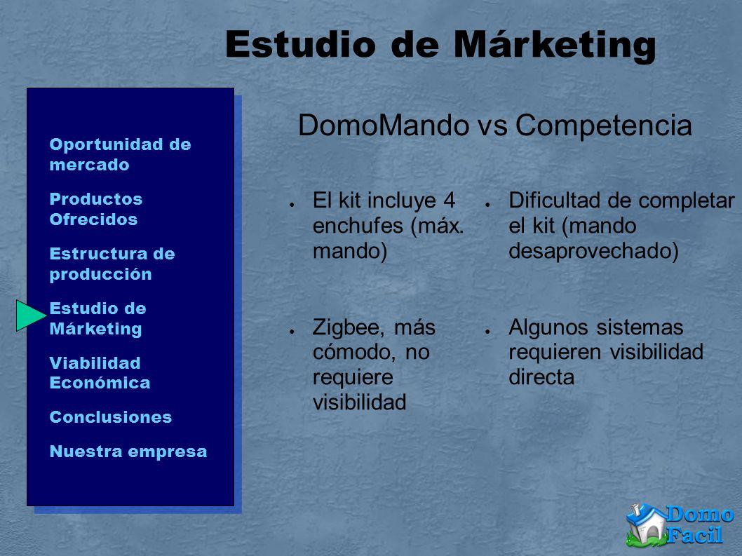 DomoMando vs Competencia