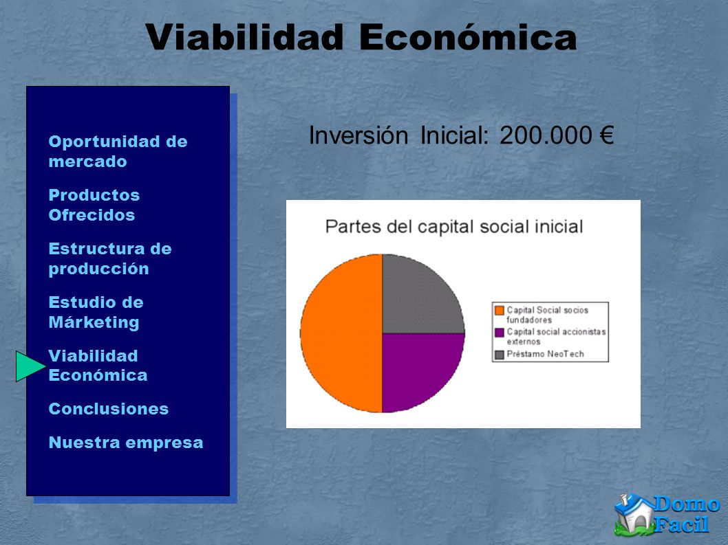 Viabilidad Económica Inversión Inicial: 200.000 €