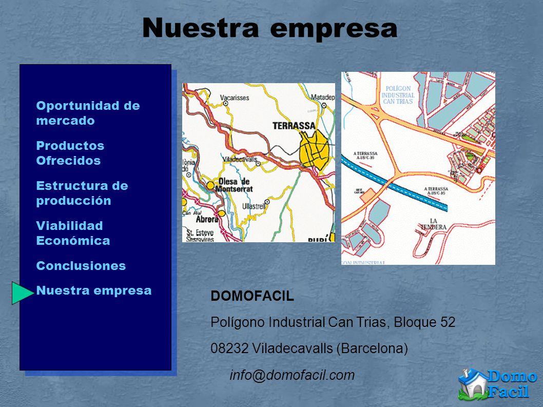 Nuestra empresa DOMOFACIL Polígono Industrial Can Trias, Bloque 52