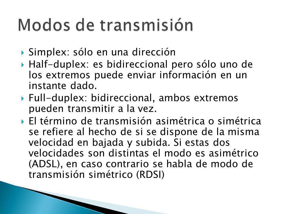 Modos de transmisión Simplex: sólo en una dirección