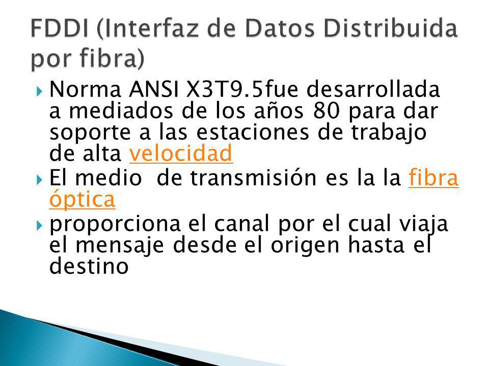 FDDI (Interfaz de Datos Distribuida por fibra)