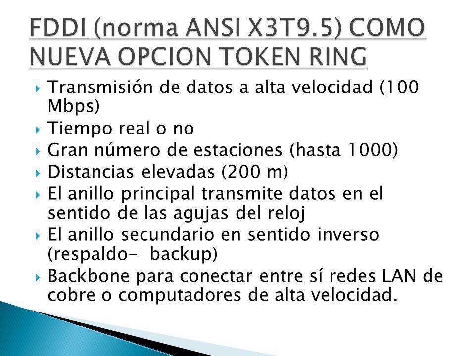 FDDI (norma ANSI X3T9.5) COMO NUEVA OPCION TOKEN RING