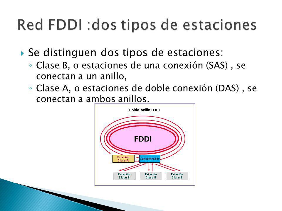Red FDDI :dos tipos de estaciones