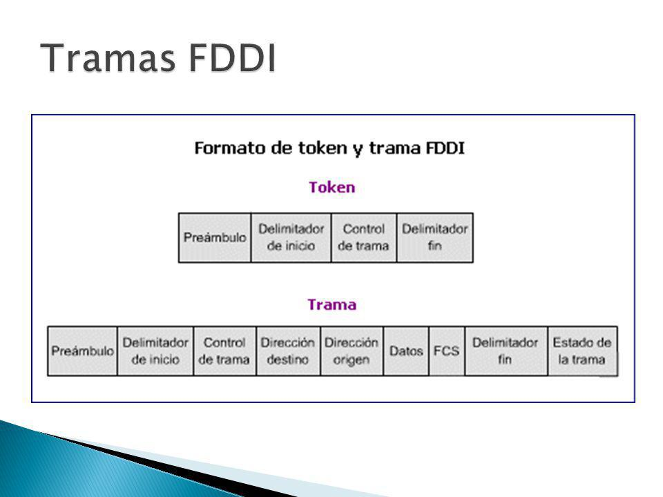 Tramas FDDI
