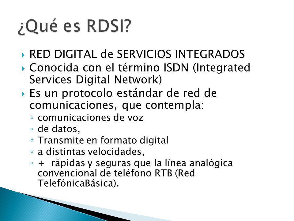¿Qué es RDSI RED DIGITAL de SERVICIOS INTEGRADOS