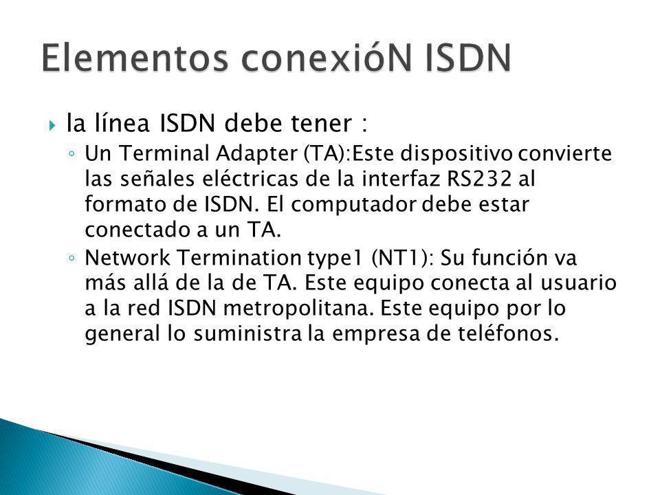 Elementos conexióN ISDN