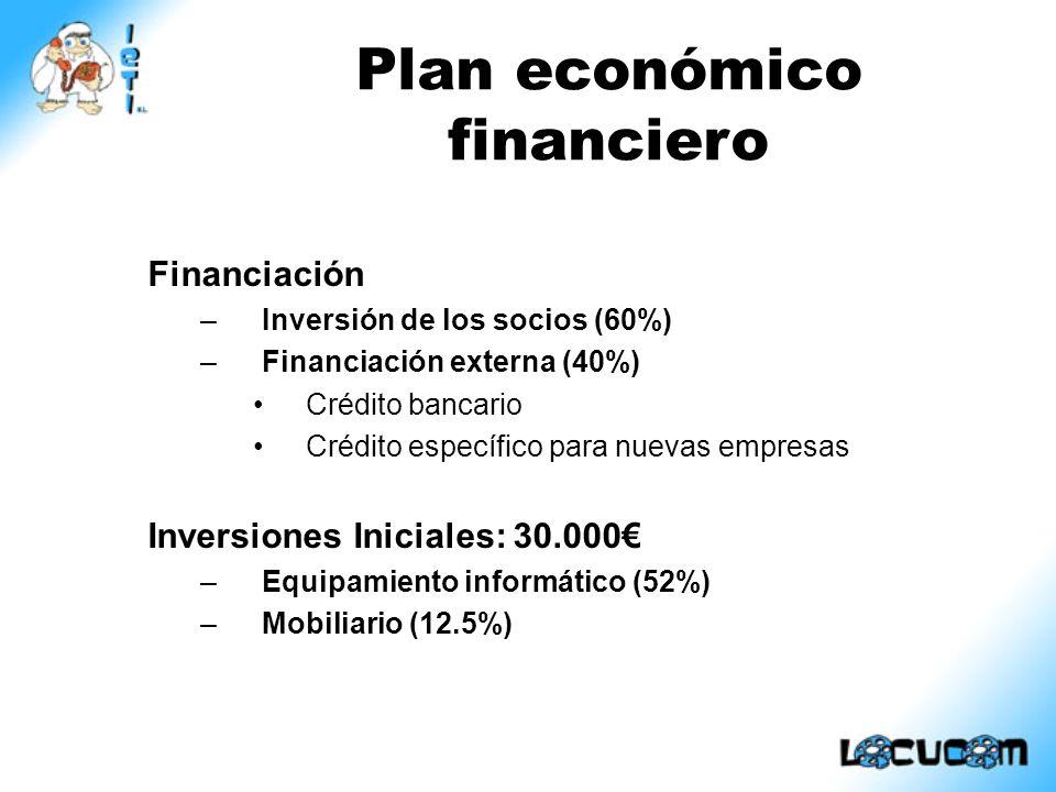 Plan económico financiero