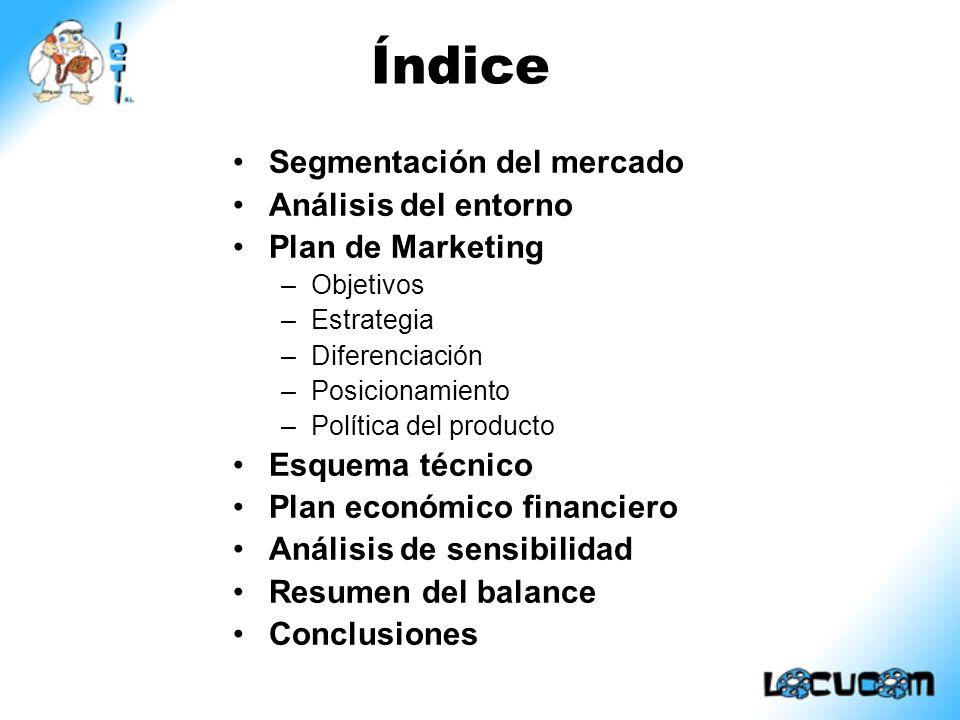 Índice Segmentación del mercado Análisis del entorno Plan de Marketing