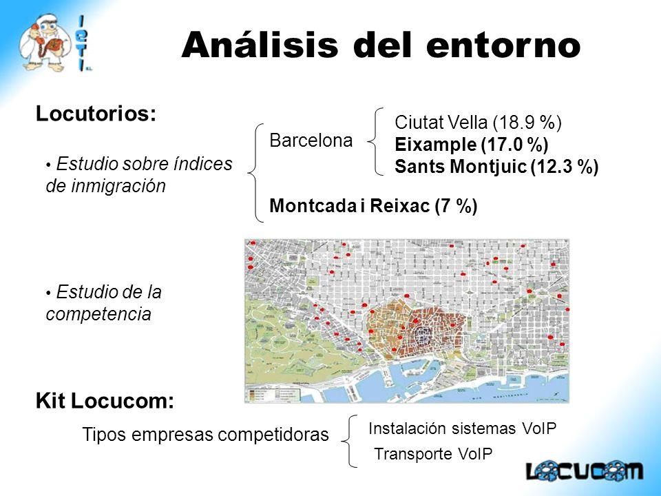 Análisis del entorno Locutorios: Kit Locucom: Ciutat Vella (18.9 %)