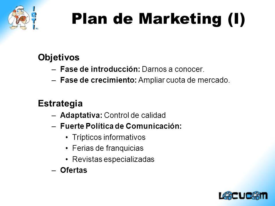 Plan de Marketing (I) Objetivos Estrategia