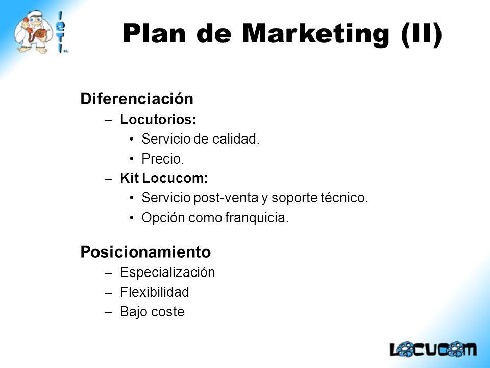 Plan de Marketing (II) Diferenciación Posicionamiento Locutorios: