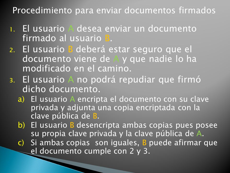 El usuario A desea enviar un documento firmado al usuario B.