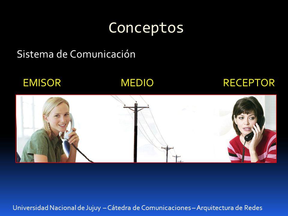 Conceptos Sistema de Comunicación EMISOR MEDIO RECEPTOR