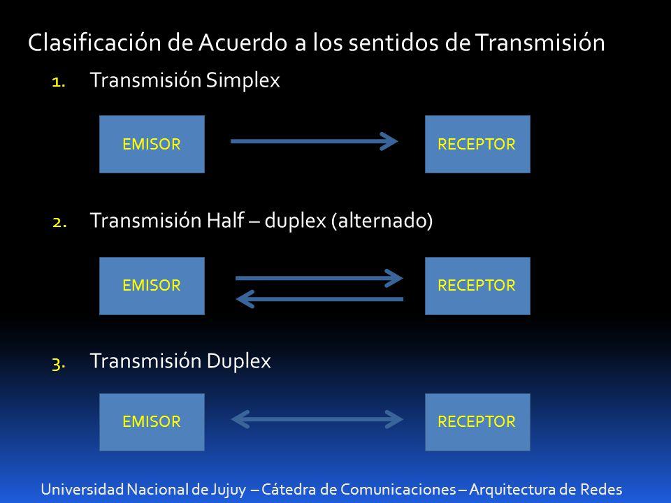 Clasificación de Acuerdo a los sentidos de Transmisión