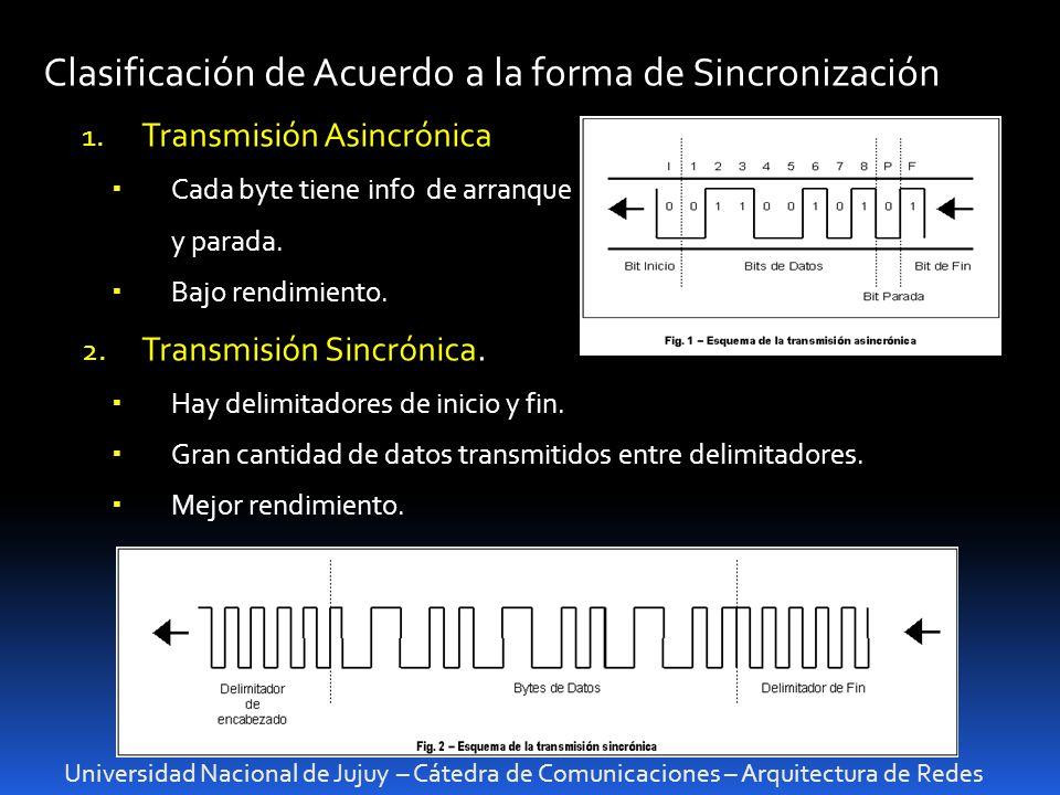 Clasificación de Acuerdo a la forma de Sincronización