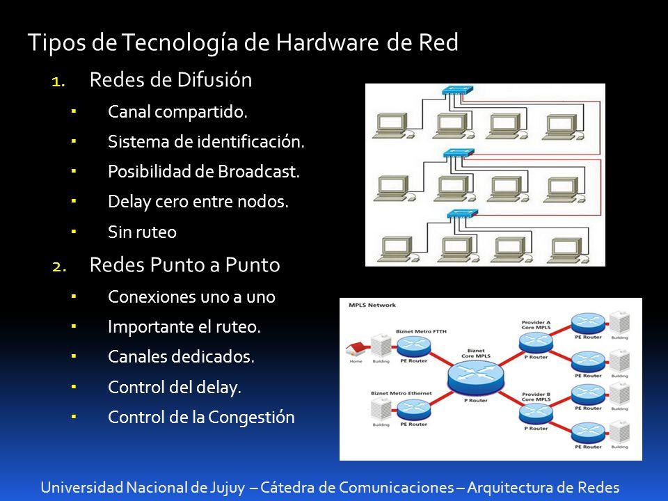 Tipos de Tecnología de Hardware de Red