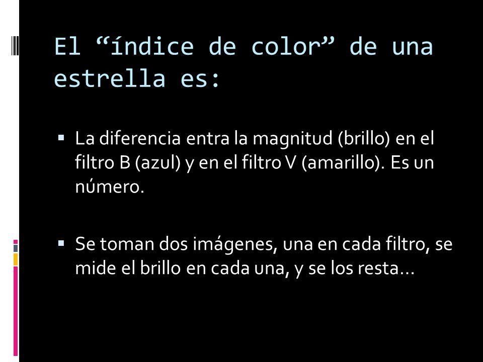 El índice de color de una estrella es: