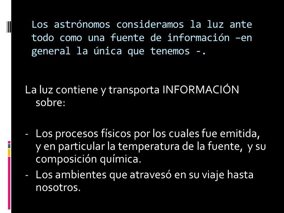 La luz contiene y transporta INFORMACIÓN sobre: