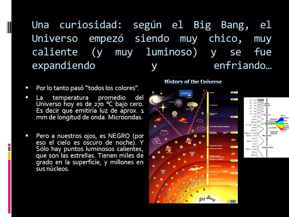 Una curiosidad: según el Big Bang, el Universo empezó siendo muy chico, muy caliente (y muy luminoso) y se fue expandiendo y enfriando…