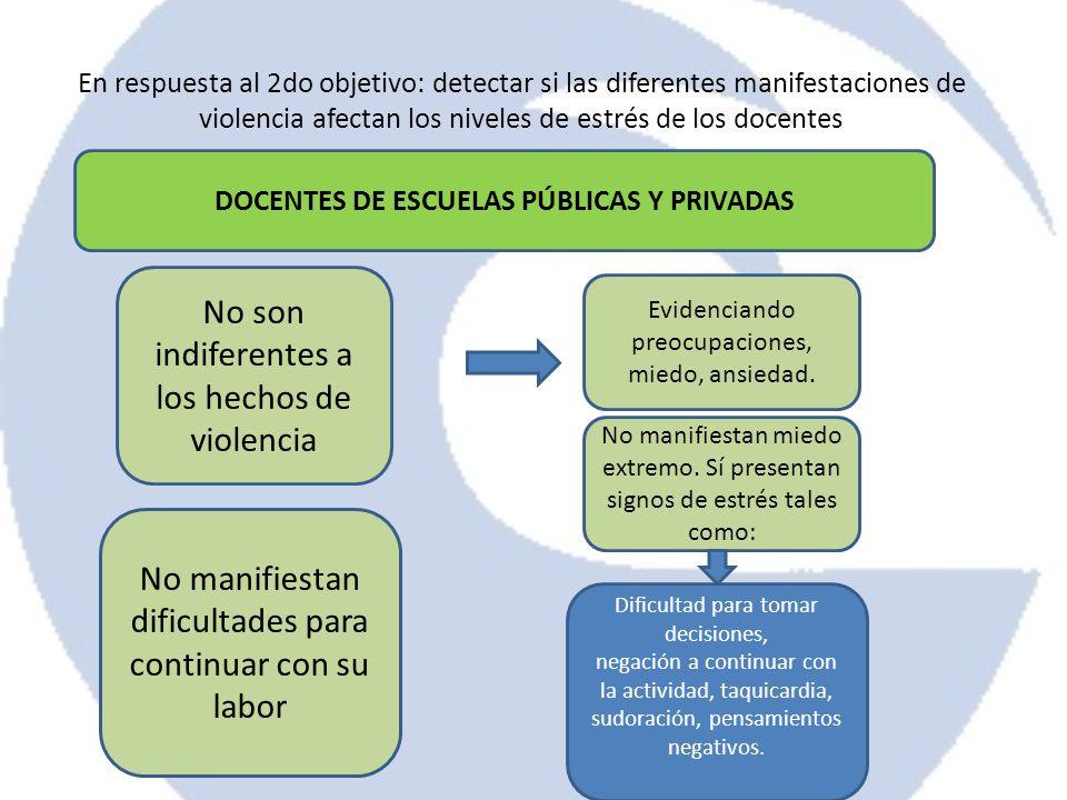 DOCENTES DE ESCUELAS PÚBLICAS Y PRIVADAS