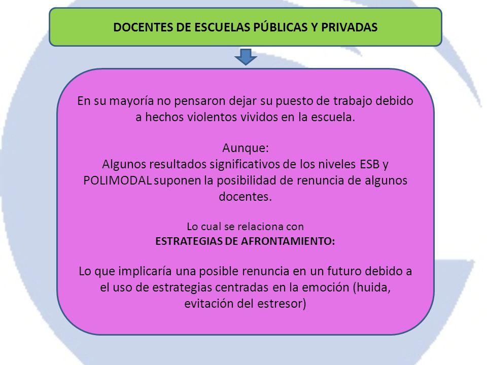 DOCENTES DE ESCUELAS PÚBLICAS Y PRIVADAS ESTRATEGIAS DE AFRONTAMIENTO:
