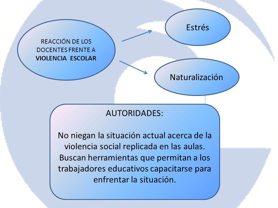 REACCIÓN DE LOS DOCENTES FRENTE A