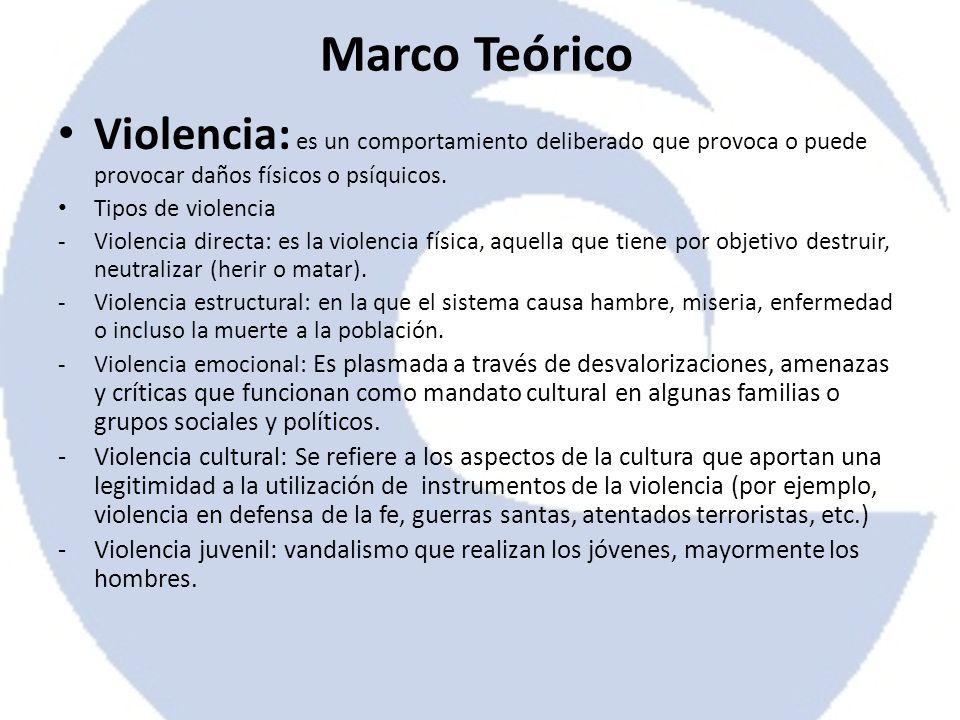 Marco Teórico Violencia: es un comportamiento deliberado que provoca o puede provocar daños físicos o psíquicos.